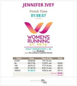 Women039s-Running-Series-St-Pete-Half-Marathon_Jennifer-Ivey